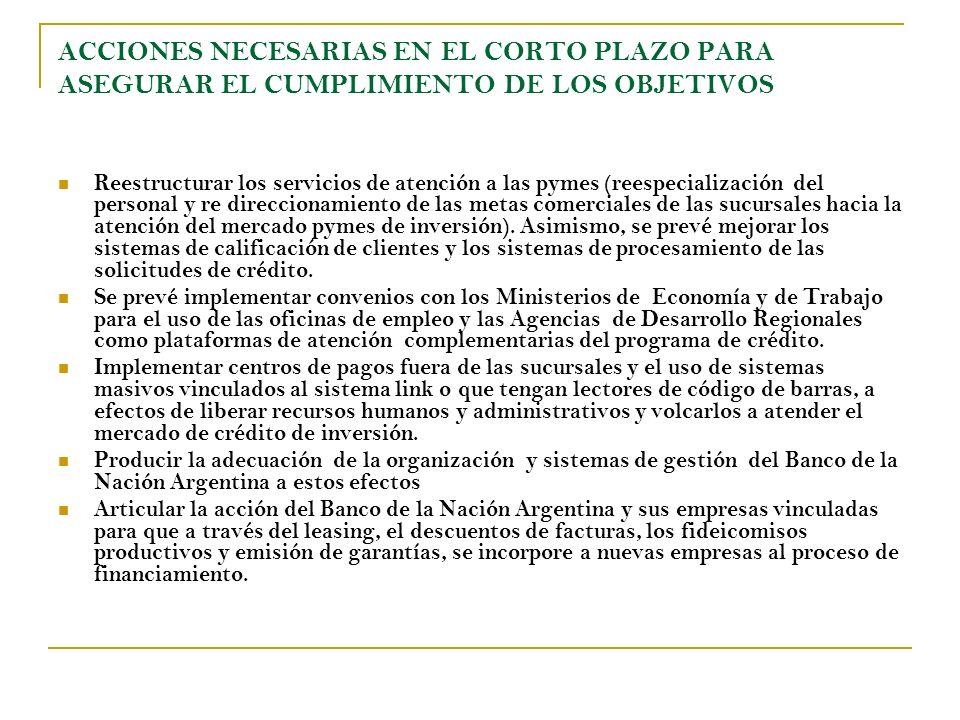 ACCIONES NECESARIAS EN EL CORTO PLAZO PARA ASEGURAR EL CUMPLIMIENTO DE LOS OBJETIVOS