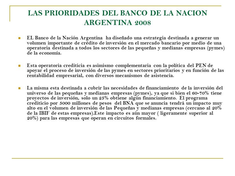 LAS PRIORIDADES DEL BANCO DE LA NACION ARGENTINA 2008