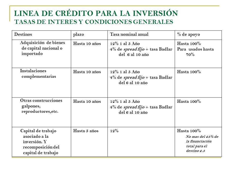 LINEA DE CRÉDITO PARA LA INVERSIÓN TASAS DE INTERES Y CONDICIONES GENERALES