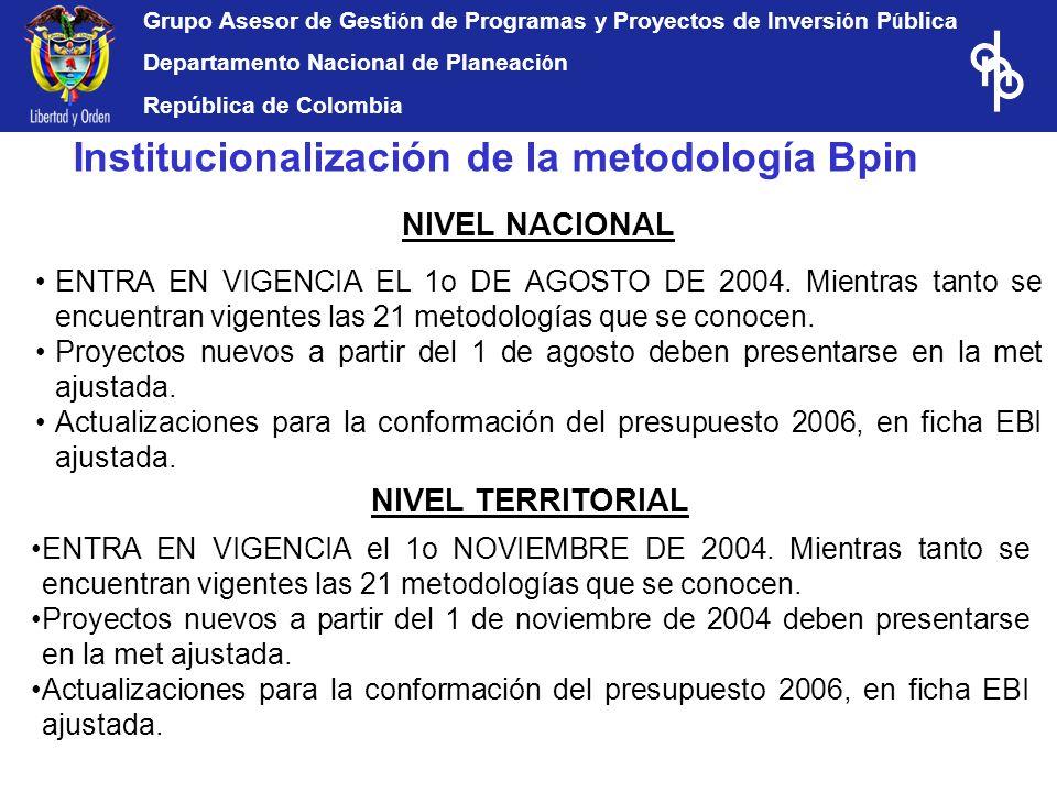 Institucionalización de la metodología Bpin