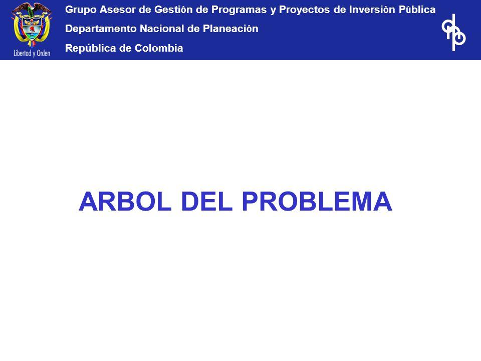 ARBOL DEL PROBLEMA