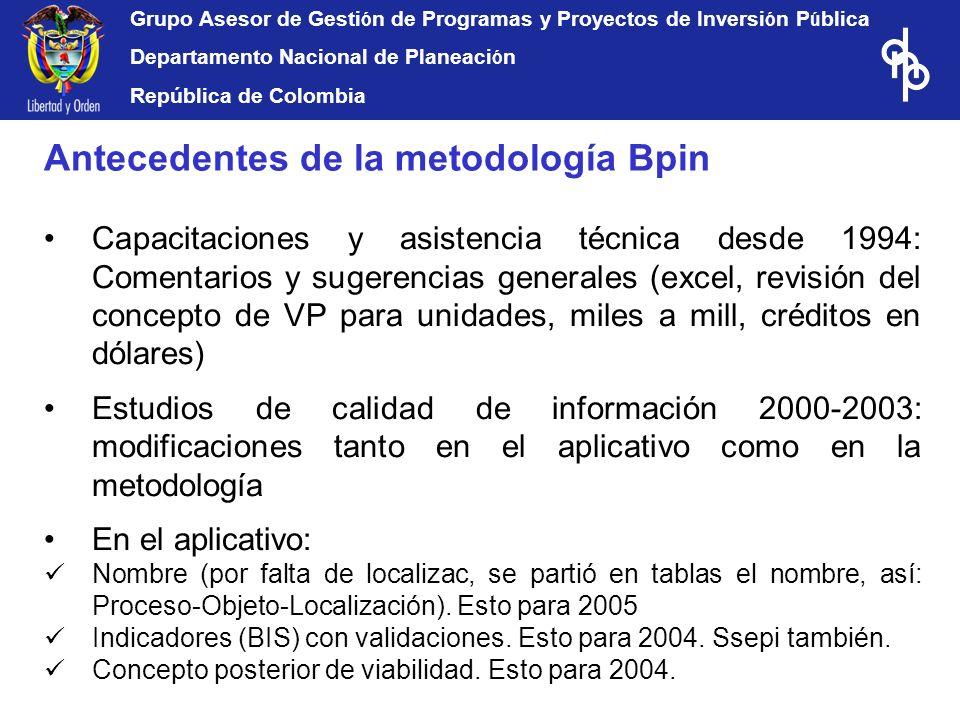 Antecedentes de la metodología Bpin