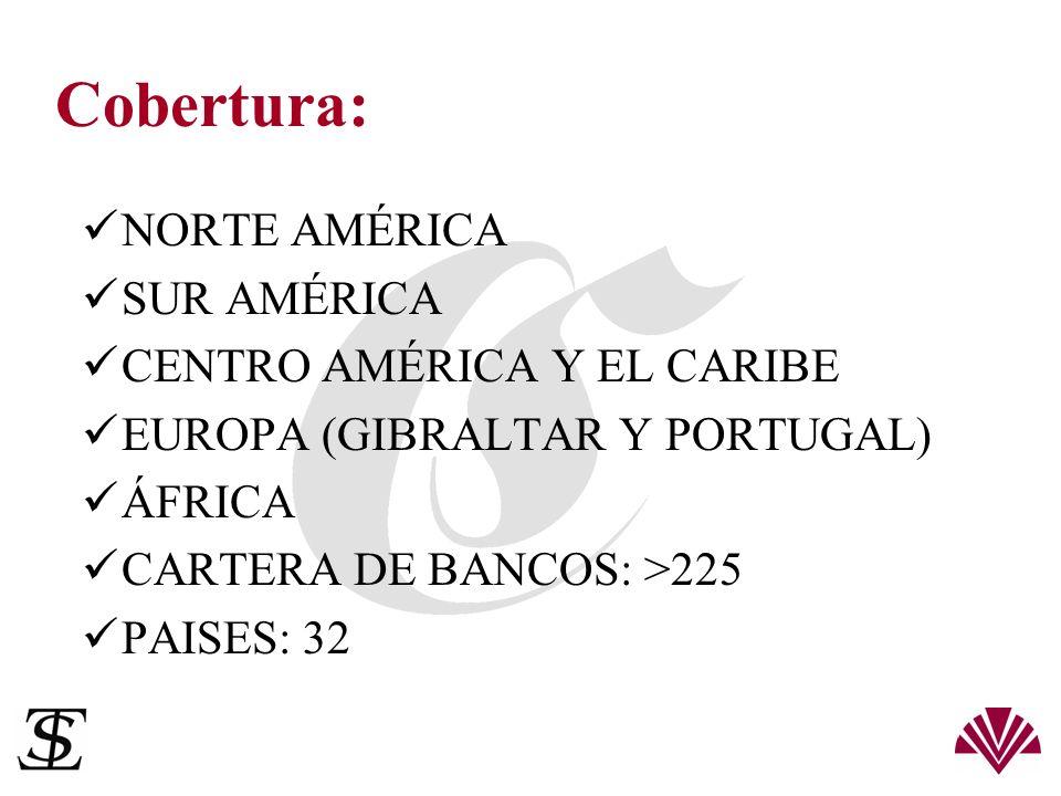 Cobertura: NORTE AMÉRICA SUR AMÉRICA CENTRO AMÉRICA Y EL CARIBE