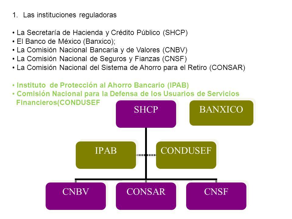Las instituciones reguladoras