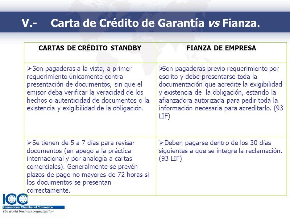 V.- Carta de Crédito de Garantía vs Fianza.