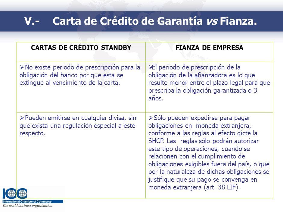 Algunos beneficios de las Cartas de Crédito: