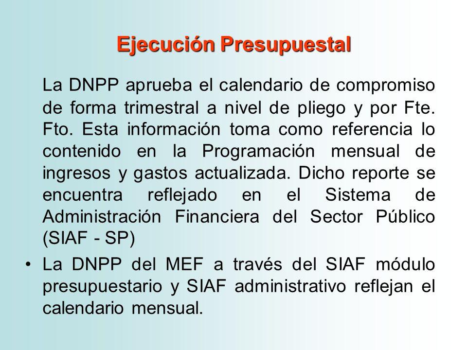 Ejecución Presupuestal