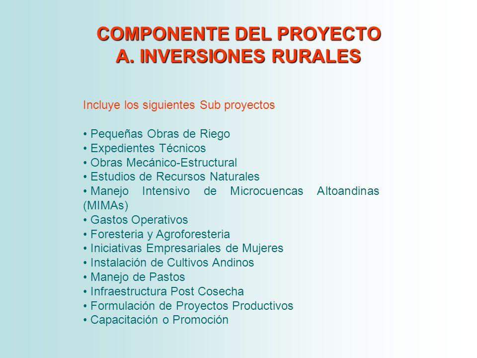 COMPONENTE DEL PROYECTO A. INVERSIONES RURALES