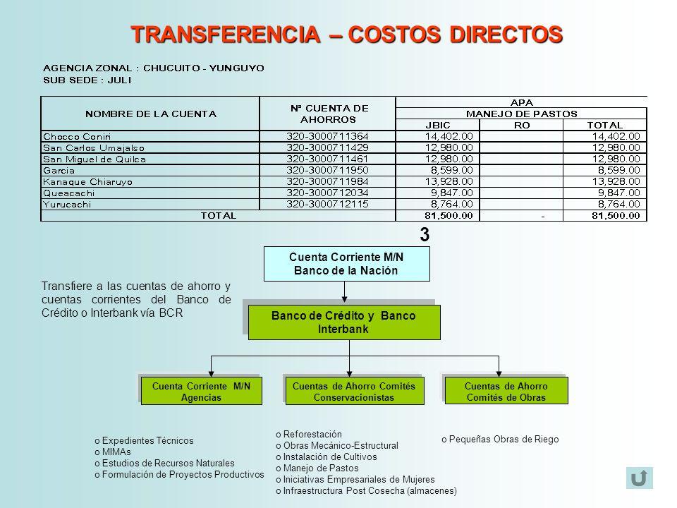 TRANSFERENCIA – COSTOS DIRECTOS