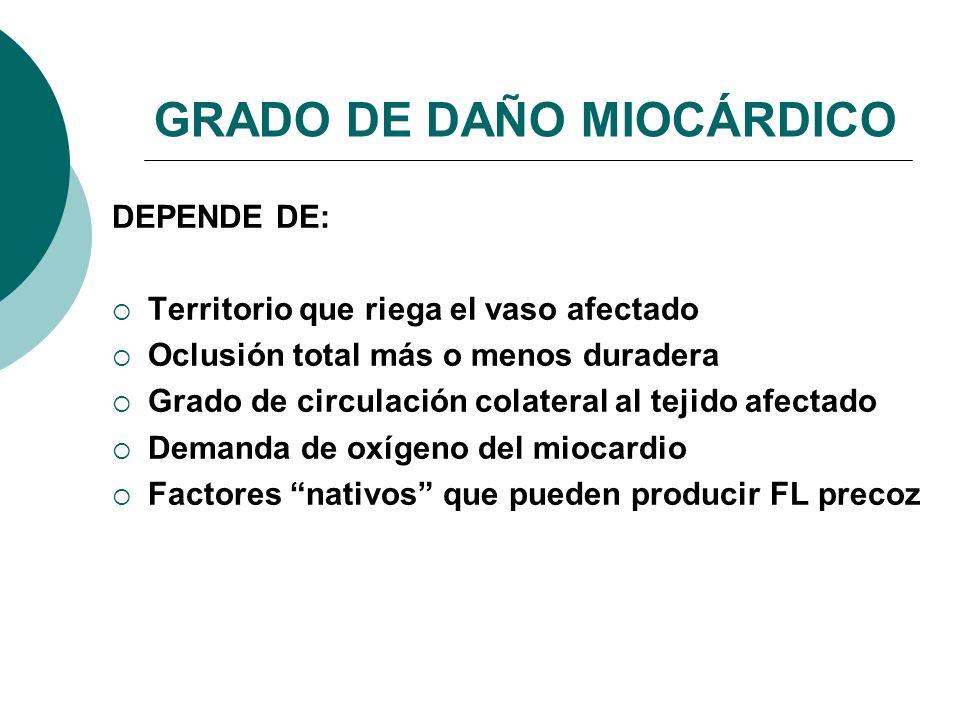 GRADO DE DAÑO MIOCÁRDICO
