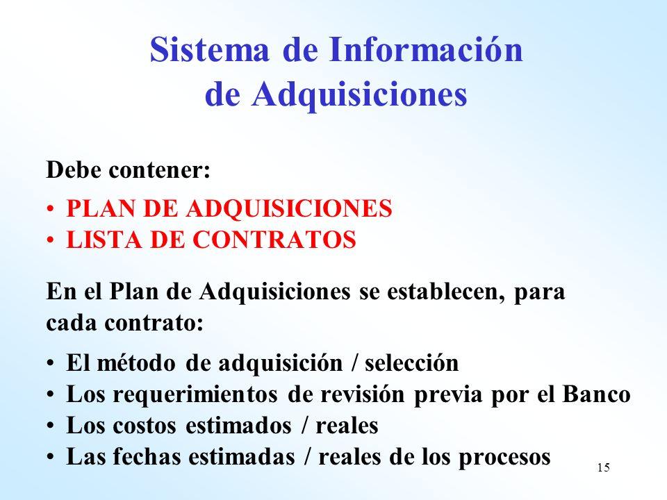 Sistema de Información de Adquisiciones