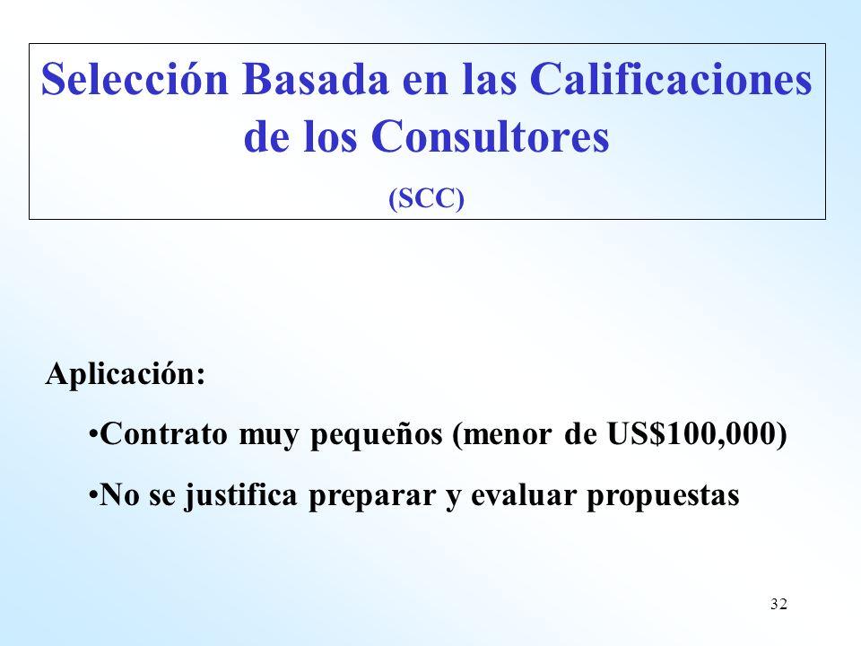 Selección Basada en las Calificaciones de los Consultores