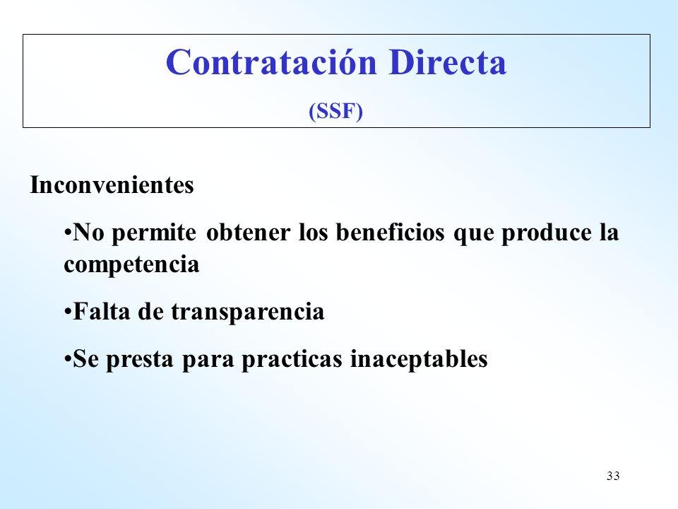 Contratación Directa Inconvenientes