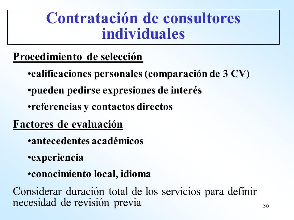 Contratación de consultores individuales