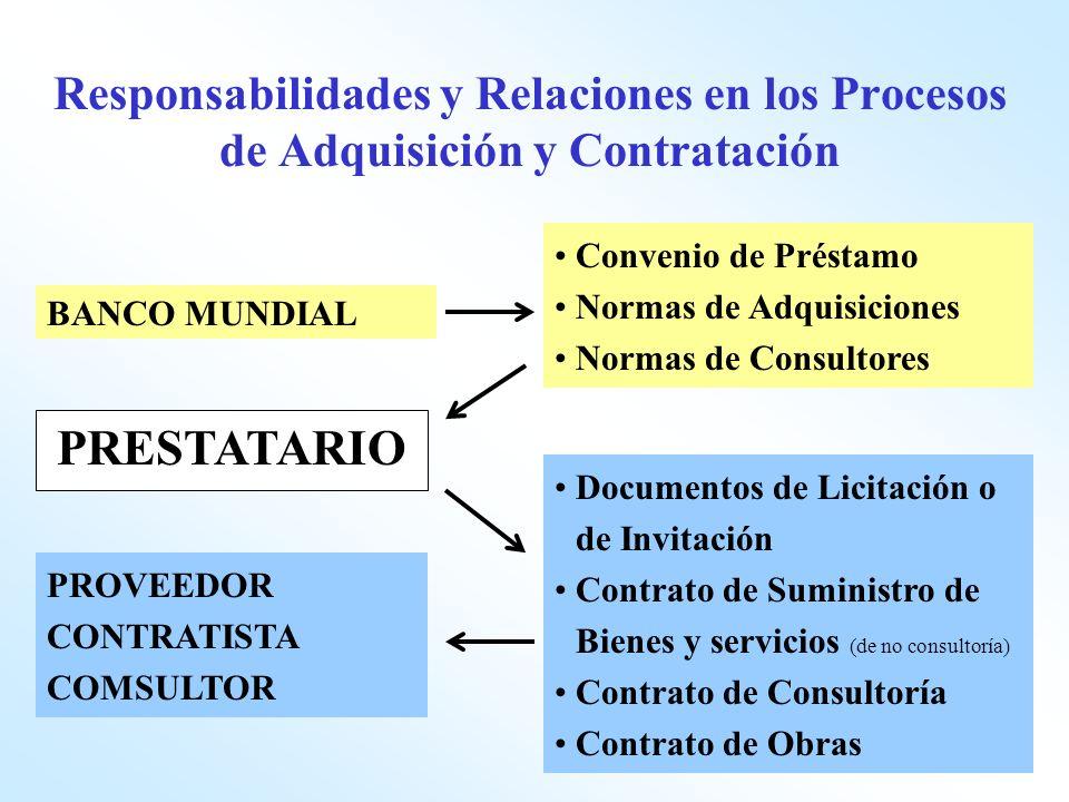 Responsabilidades y Relaciones en los Procesos de Adquisición y Contratación
