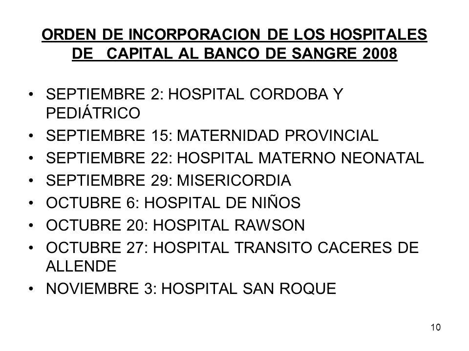 ORDEN DE INCORPORACION DE LOS HOSPITALES DE CAPITAL AL BANCO DE SANGRE 2008