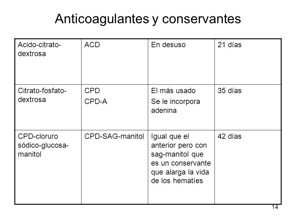 Anticoagulantes y conservantes