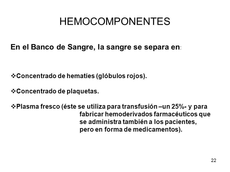 HEMOCOMPONENTES En el Banco de Sangre, la sangre se separa en:
