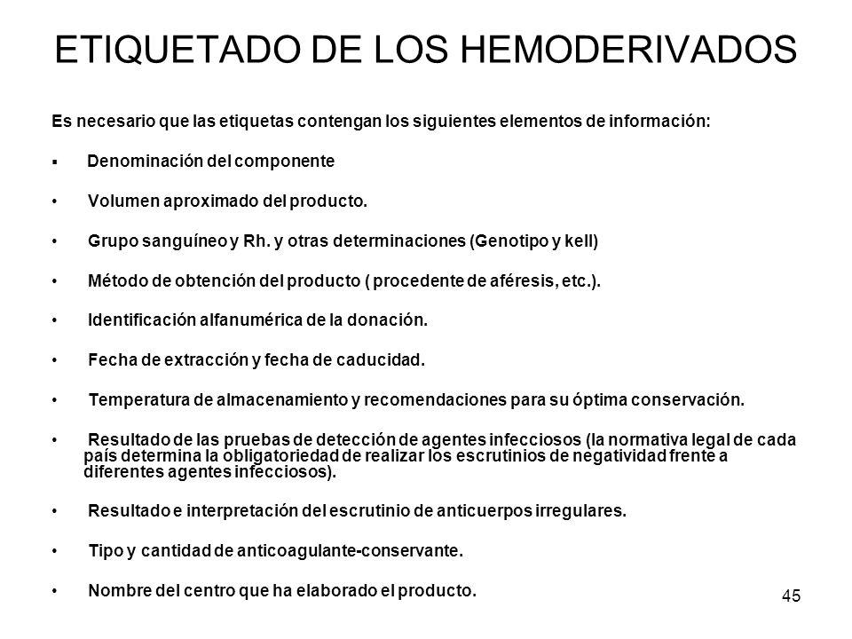 ETIQUETADO DE LOS HEMODERIVADOS