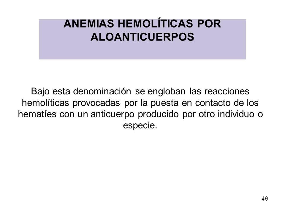 ANEMIAS HEMOLÍTICAS POR ALOANTICUERPOS