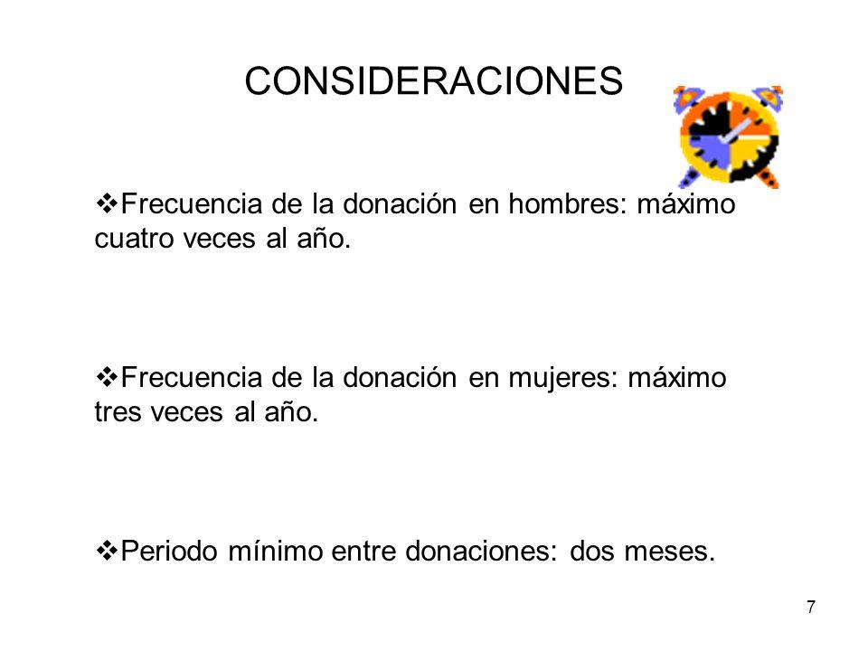 CONSIDERACIONES Frecuencia de la donación en hombres: máximo cuatro veces al año. Frecuencia de la donación en mujeres: máximo tres veces al año.