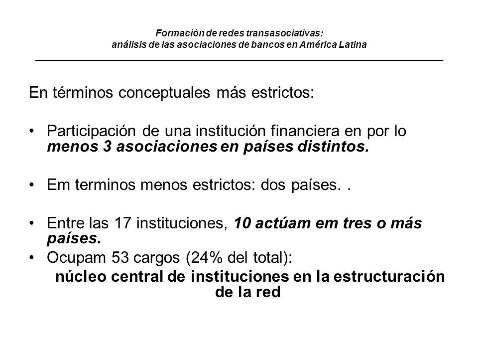núcleo central de instituciones en la estructuración de la red
