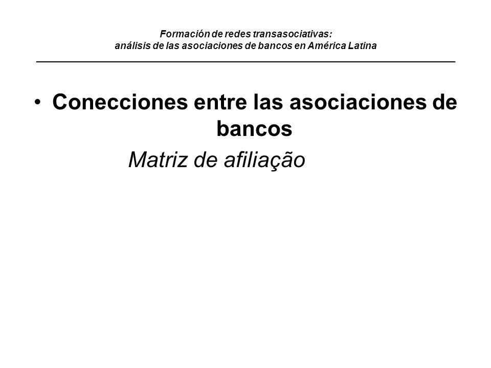 Conecciones entre las asociaciones de bancos