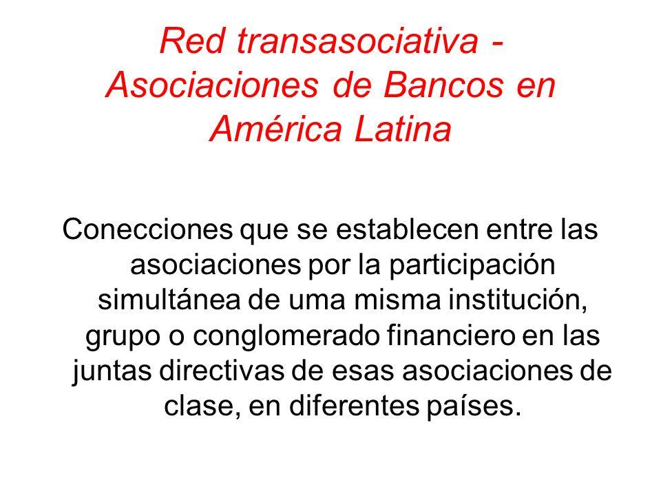 Red transasociativa - Asociaciones de Bancos en América Latina