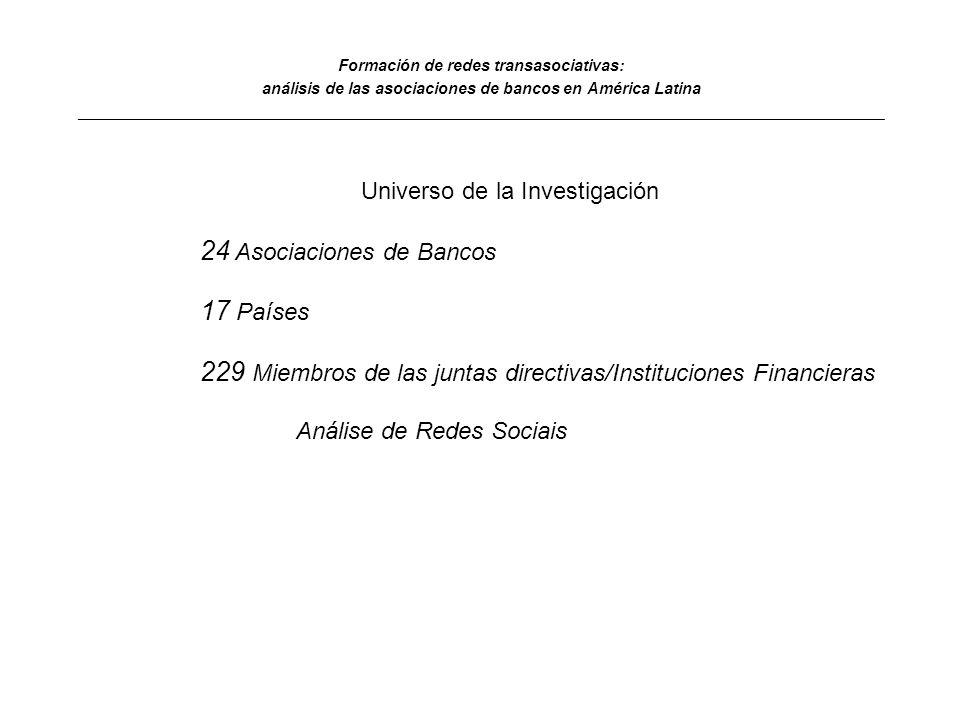Universo de la Investigación 24 Asociaciones de Bancos 17 Países