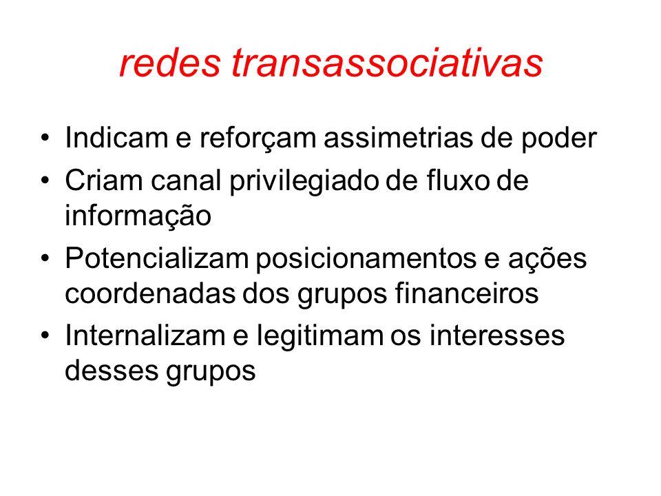 redes transassociativas