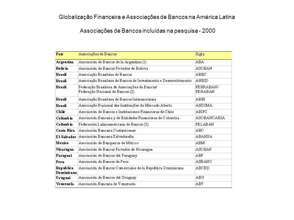 Globalização Financeira e Associações de Bancos na América Latina