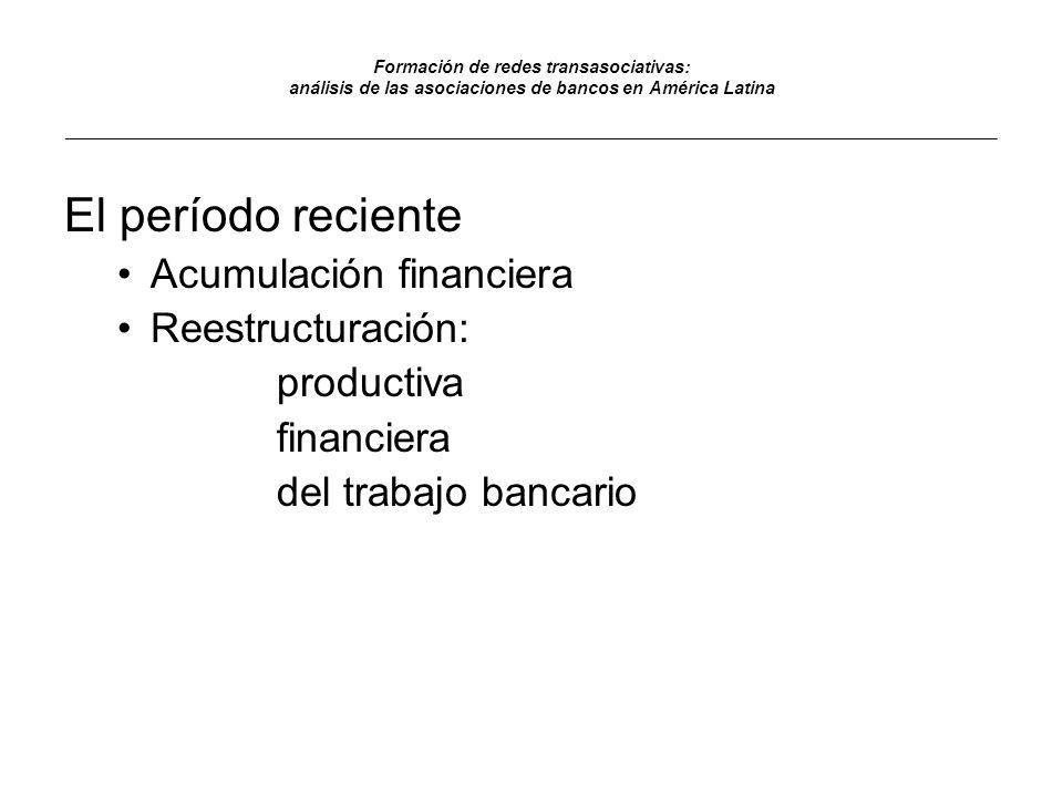 El período reciente Acumulación financiera Reestructuración: