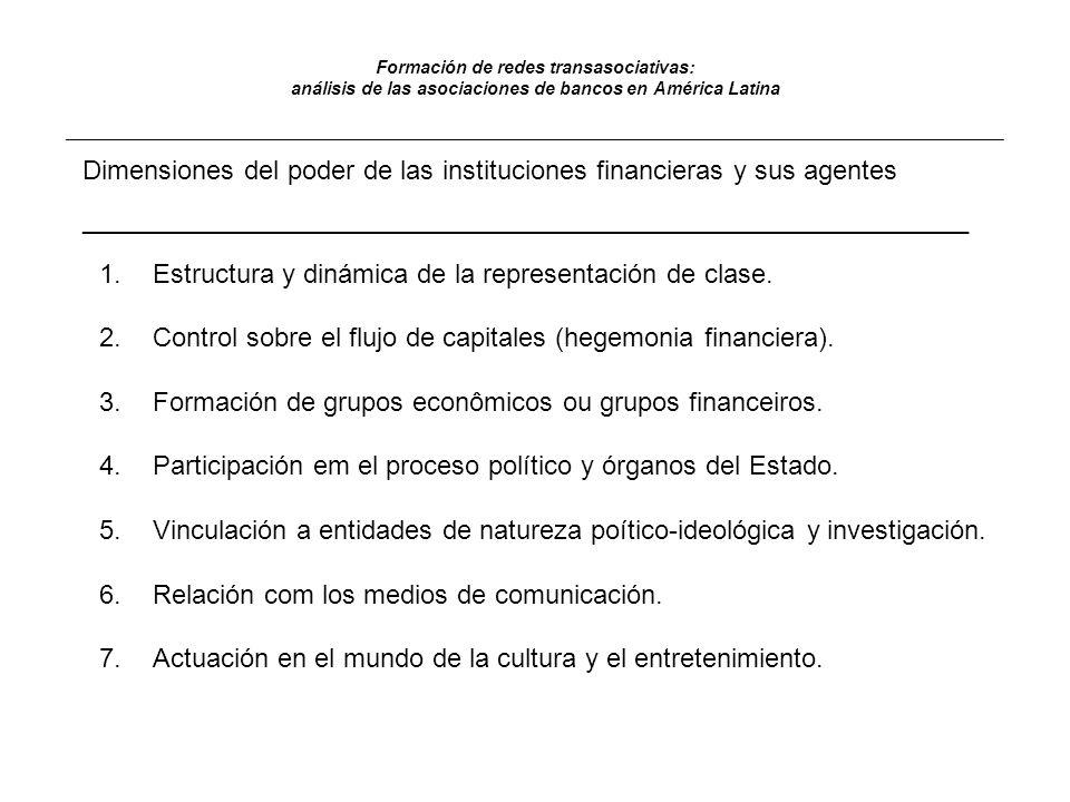Dimensiones del poder de las instituciones financieras y sus agentes