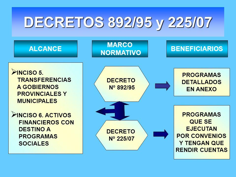 DECRETOS 892/95 y 225/07 ALCANCE MARCO NORMATIVO BENEFICIARIOS