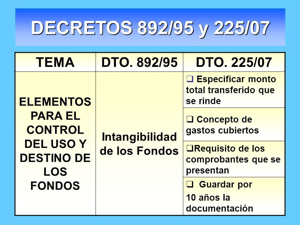DECRETOS 892/95 y 225/07 DECRETOS 892/95 y 225/07