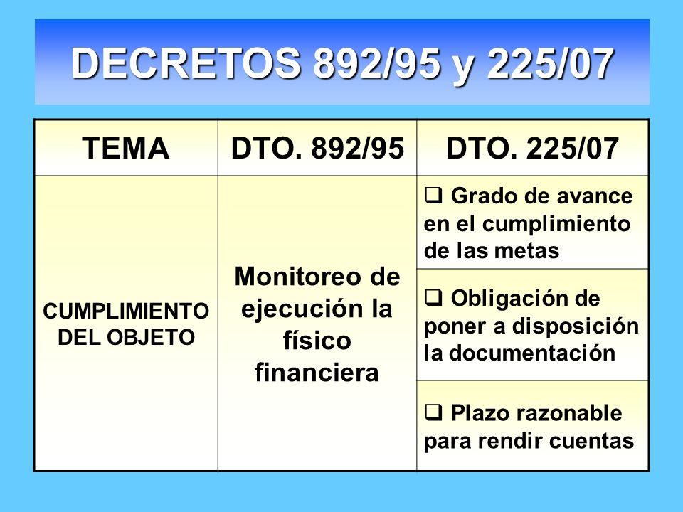 CUMPLIMIENTO DEL OBJETO Monitoreo de ejecución la físico financiera