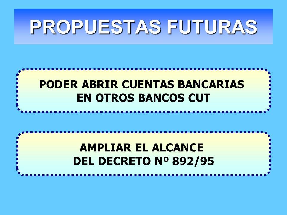 PODER ABRIR CUENTAS BANCARIAS