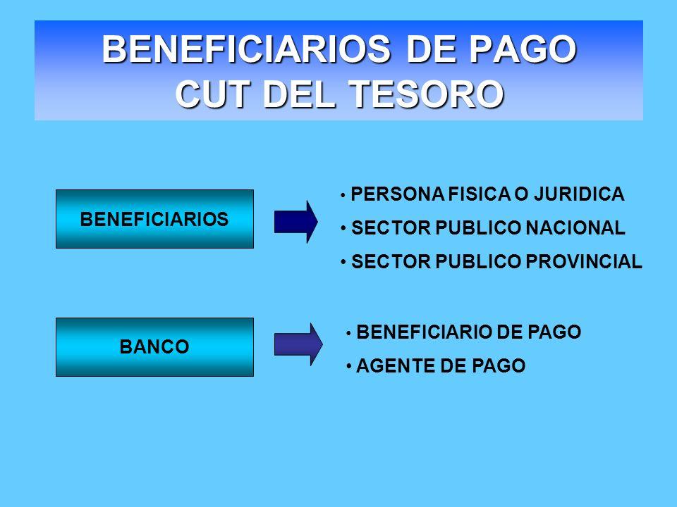BENEFICIARIOS DE PAGO CUT DEL TESORO