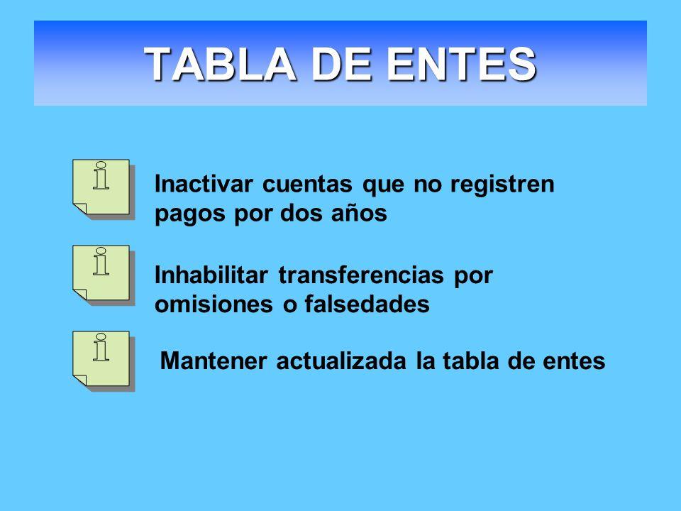TABLA DE ENTES Inactivar cuentas que no registren pagos por dos años