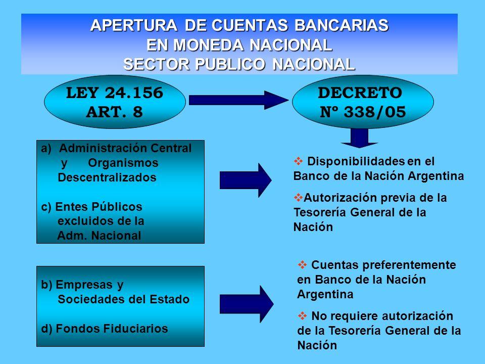 APERTURA DE CUENTAS BANCARIAS EN MONEDA NACIONAL SECTOR PUBLICO NACIONAL