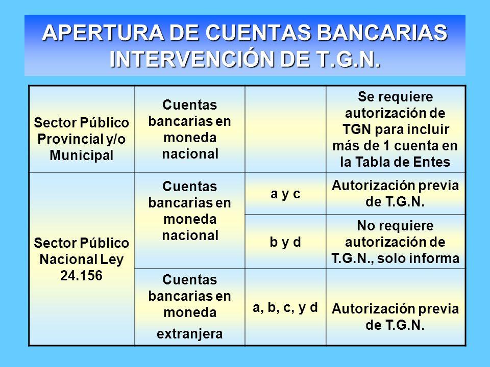 APERTURA DE CUENTAS BANCARIAS INTERVENCIÓN DE T.G.N.