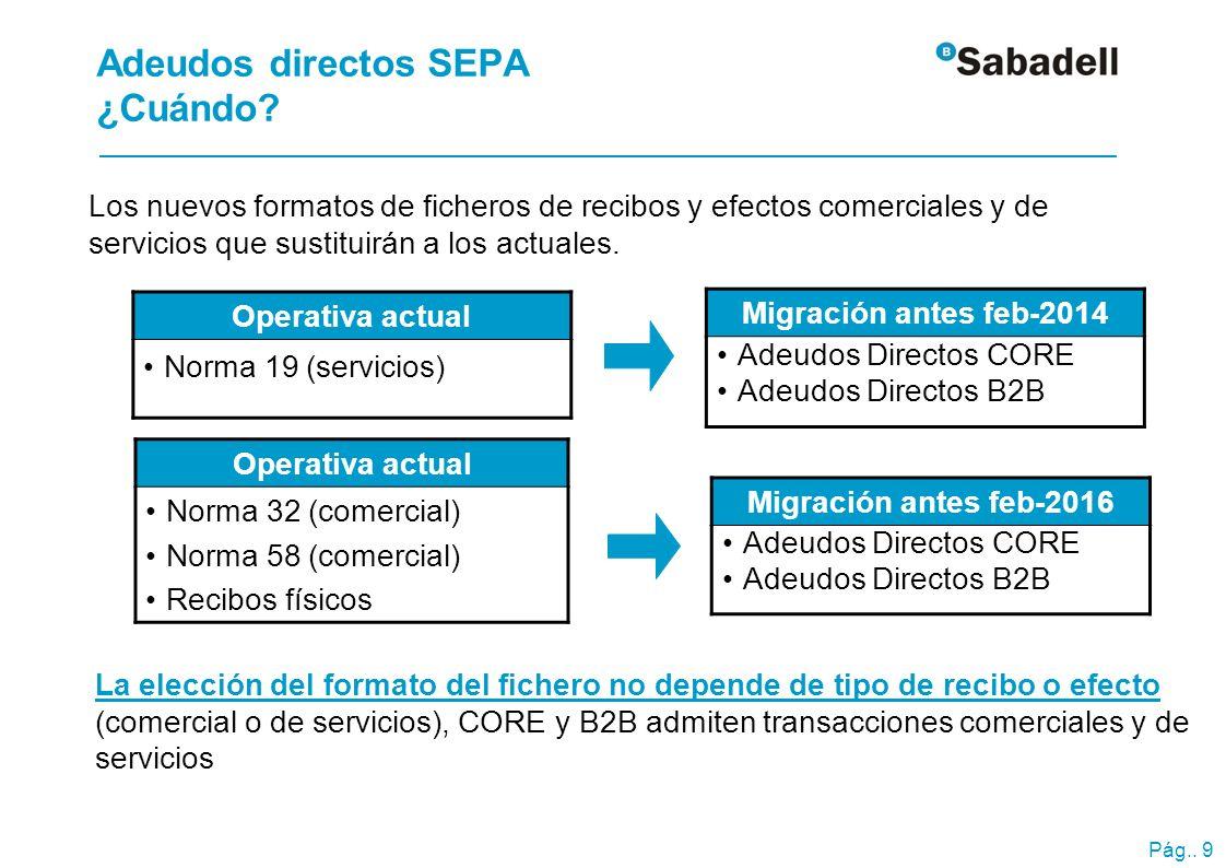 ¿Qué cambia en un adeudo directo SEPA