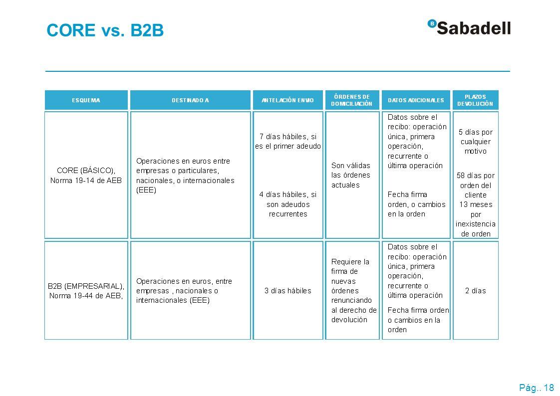 Más información sobre SEPA