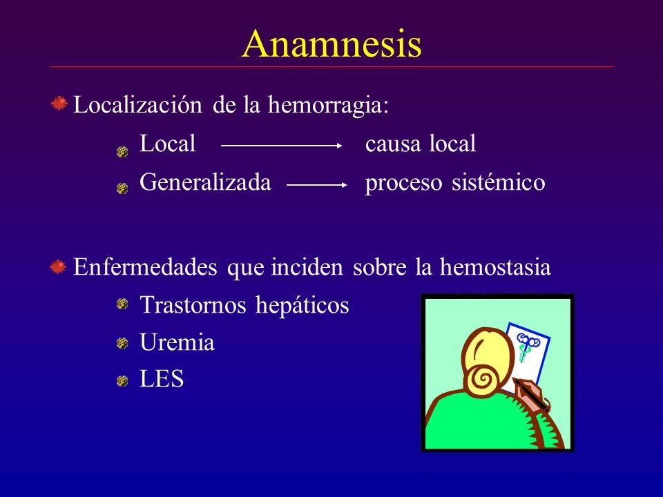 Anamnesis Localización de la hemorragia: Local causa local