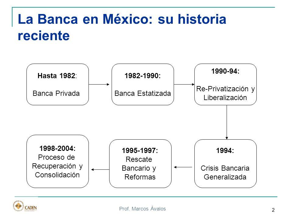 La Banca en México: su historia reciente