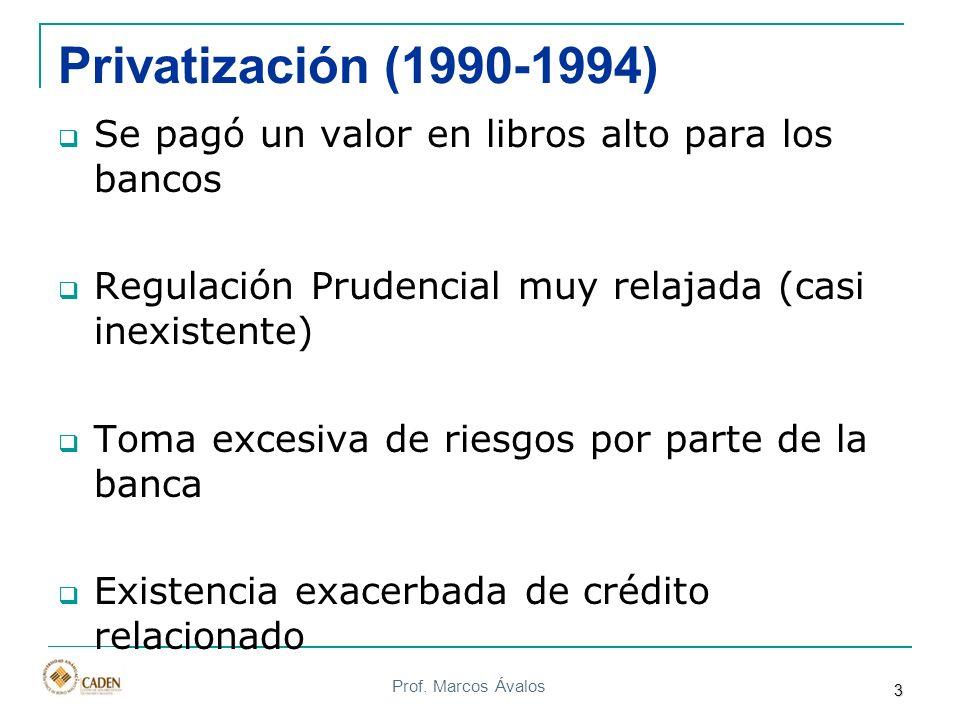 Privatización (1990-1994) Se pagó un valor en libros alto para los bancos. Regulación Prudencial muy relajada (casi inexistente)