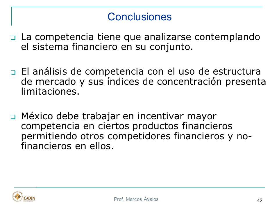 Conclusiones La competencia tiene que analizarse contemplando el sistema financiero en su conjunto.