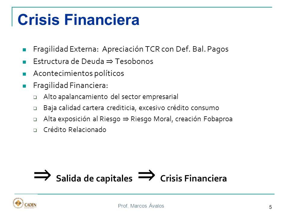 ⇒ Salida de capitales ⇒ Crisis Financiera