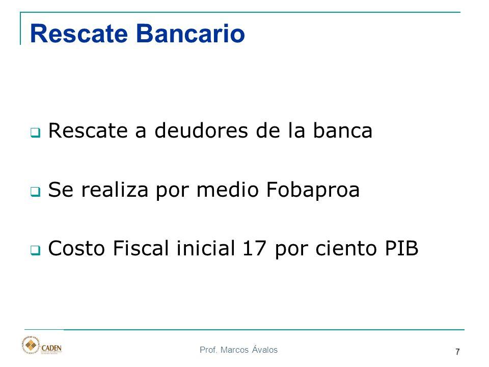 Rescate Bancario Rescate a deudores de la banca