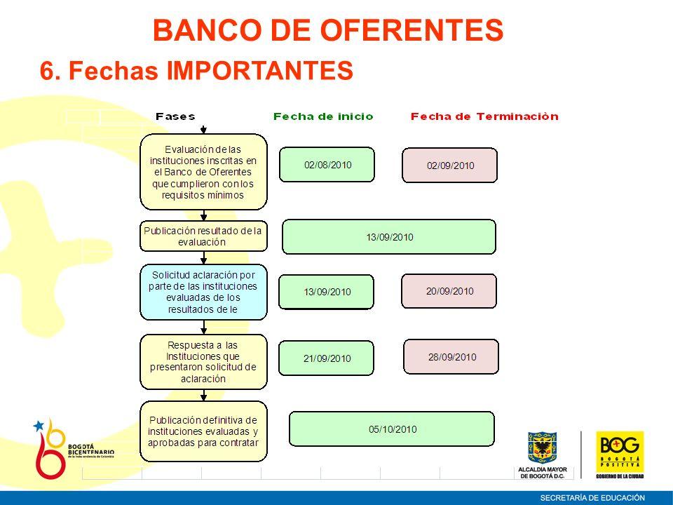 BANCO DE OFERENTES 6. Fechas IMPORTANTES